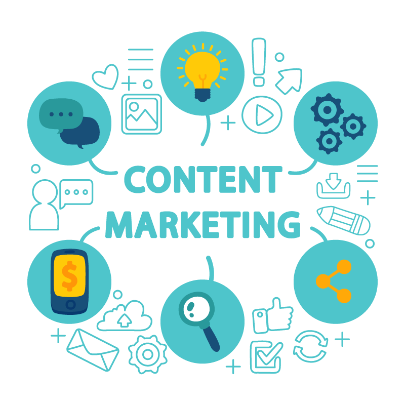 why need content marketing