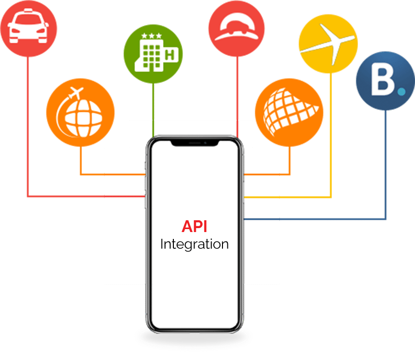 api integration