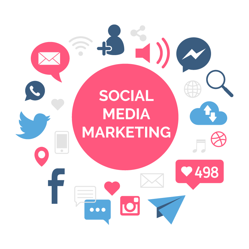 eCommerce Social Media Marketing Agency | Hire Social Media Marketer