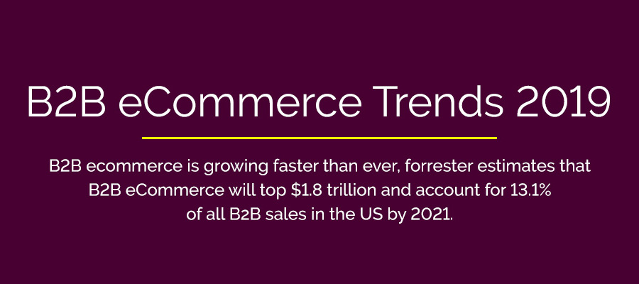 B2B e-Commerce Trends 2019 - Infographic With Statistics