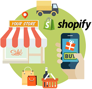 Shopify eccommerce support