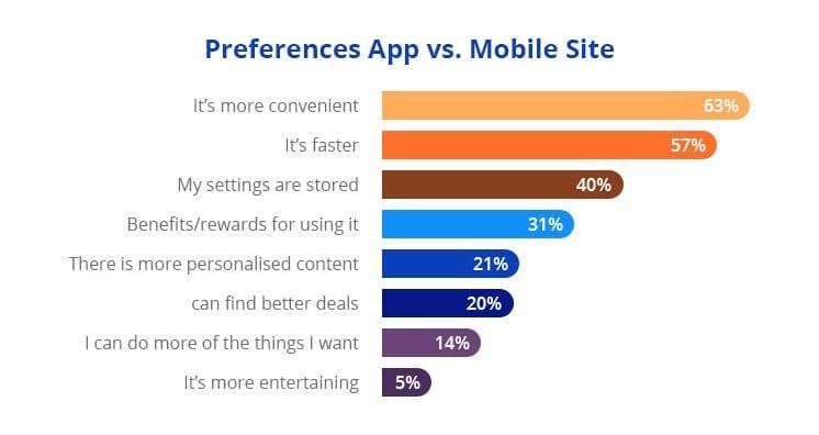 app-vs-mobile