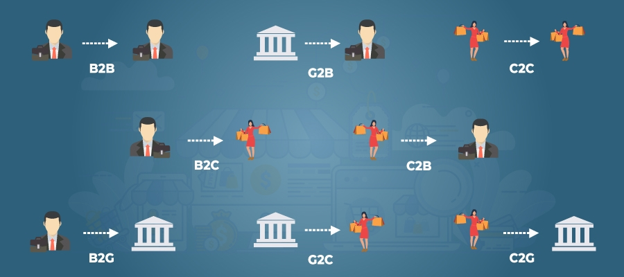 business model platforms
