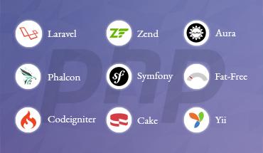 Best PHP Frameworks 2019