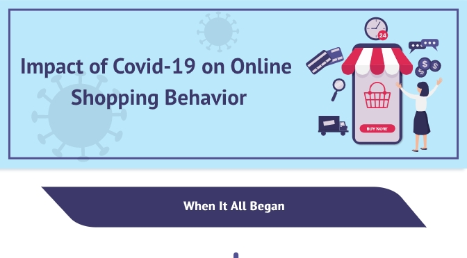 Infographic: Impact Of COVID-19 On Online Shopping Behavior