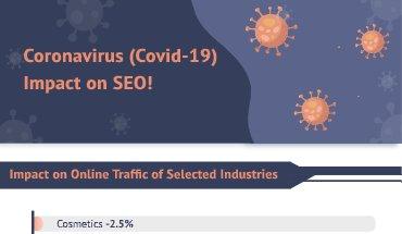 SEO Industry in Coronavirus (Covid 19) – Infographic
