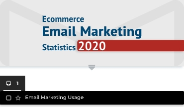 Ecommerce Email Marketing Statistics 2020 – Infographic