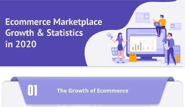 eCommerce Marketplace Infographic – Growth & Statistics in 2020