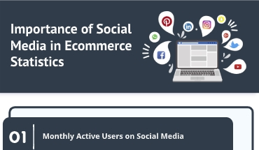 Importance of Social Media in the eCommerce Industry in 2020 – Infographic