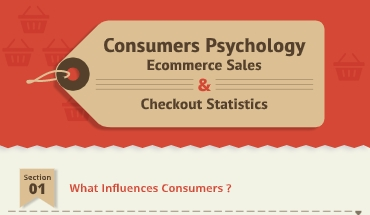 Consumers Psychology – Ecommerce Sales & Checkout: Infographic