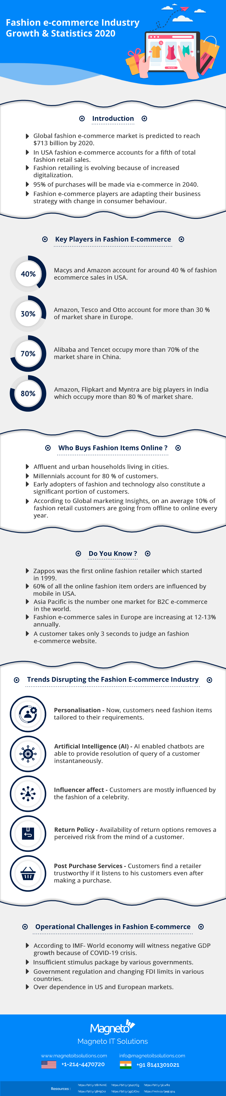 Fashion e-commerce Industry – Growth & Statistics 2020 –  Infographic