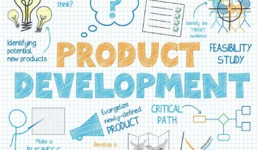 feature - Product Development
