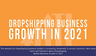 Dropshipping Business Growth in 2021 – Infographic